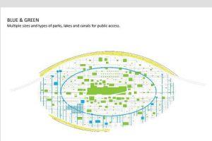 Desain Jakarta Jaya: The Green Manhattan menunjukkan area biru dan hijau di pulau reklamasi. (SHAU Architects)