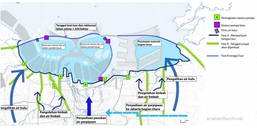 Pemerintah Sebut Mega Proyek NCICD Berbeda dengan Reklamasi 17 Pulau